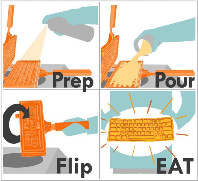 How-to-make-keyboard-waffles