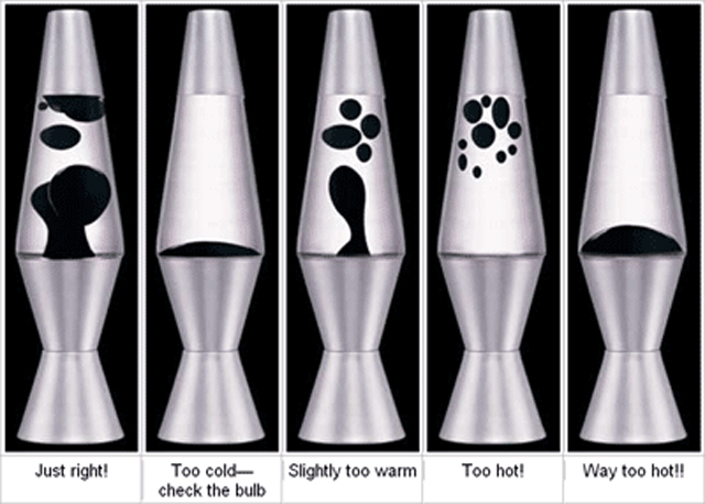 ... Temperature For Lava Lamps